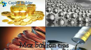https://www.capitalbuilder.in/mcx-commodity/