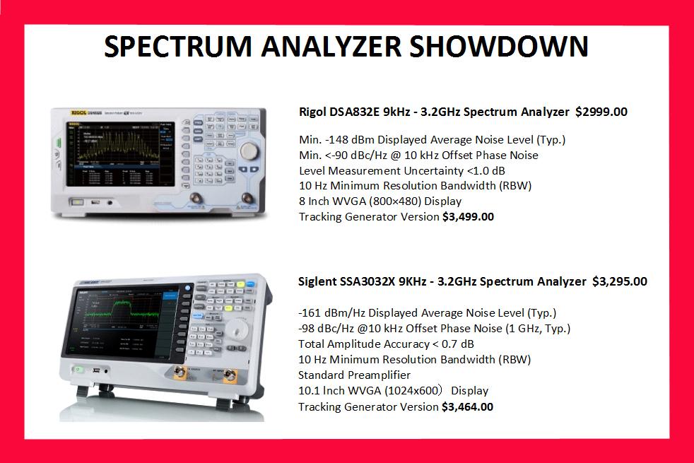 Siglent Ssa3000X Series Spectrum Analyzer — Mosjoen