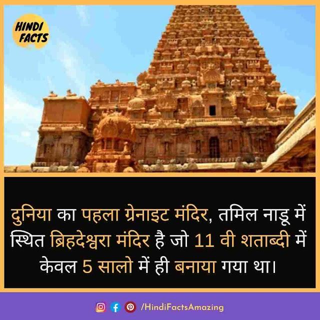 About India In Hindi - भारत की मज़ेदार जानकारी और रोचक तथ्य