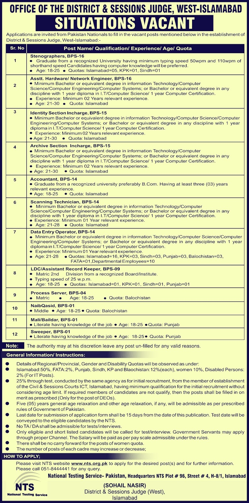 District & Session Judge Islamabad Jobs New 2019