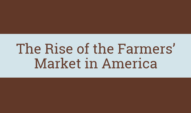 The Rise of the Farmer's Market in America