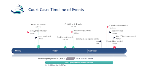 court-case-timeline.png
