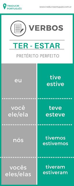 Verbos ser y estar en portugues, preterito perfecto