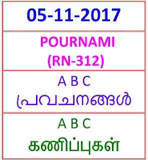 05 NOV 2017 POURANMI (RN-312) ABC  PREDICTIONS