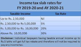 slab_rate_%25281%2529-20190201043639