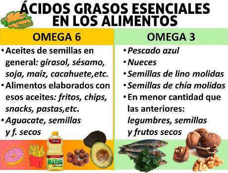 aptn-cofenat: omega-3 y omega-6: ¿cuál es la diferencia?