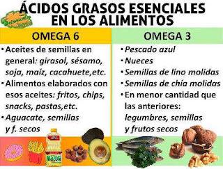 Omega-3 y omega-6: ¿cuál es la diferencia?