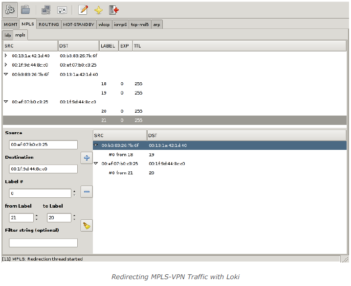 Redirecting MPLS-VPN Traffic with Loki