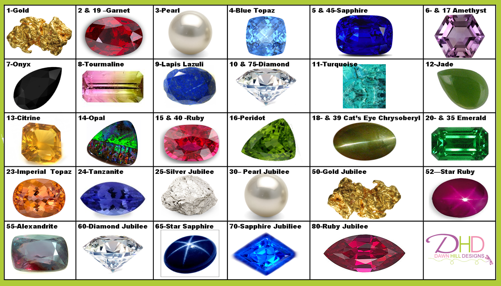 Dawn Hill Designs: Gemstones for Anniversaries