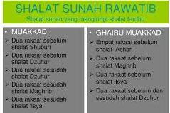 Sebaik-baik Shalat Sunnah Dikerjakan Di Rumah Sebagaimana Anjuran Nabi SAW.