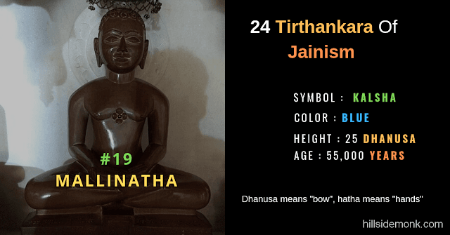 24 Jain Tirthankar Photos Names and Symbols Mallinatha