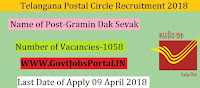 Telangana Postal Circle Recruitment 2018 – 1058 Gramin Dak Sevak
