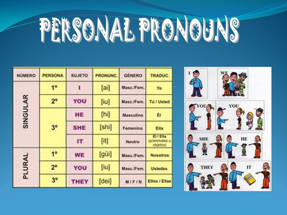 pronouns personal english examples going grammar study she he am own