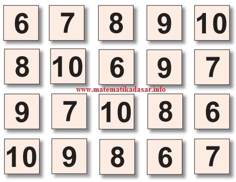Contoh Soal Matematika Kelas 1 SD Tentang Bilangan