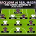 التشكيل المتوقع لمباراة الكلاسيكو برشلونة وريال مدريد اليوم في الليجا