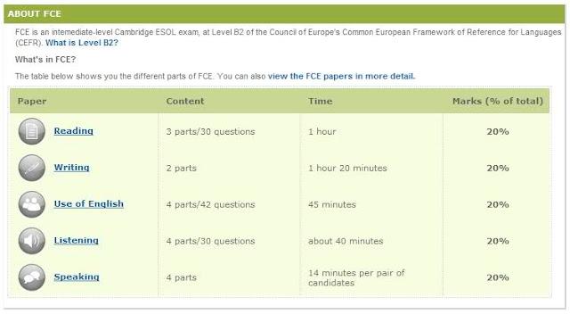 Tecnoinfe tecnolog a inform tica y educaci n first certificate - Oficina virtual de fpe ...