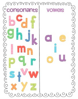 Kindergarten anchor charts that are ready to print and use. Print this anchor chart for individual or small group use or print a poster of this anchor chart at Vista Print. You will use this consonant/vowel anchor chart again and again. Click to check out more $1 anchor charts.