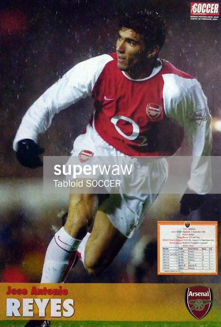 Jose Antonio Reyes Arsenal 2002