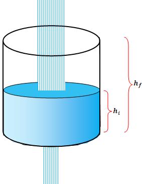 cilindro al que entra y sale volumen de agua a diferente velocidades