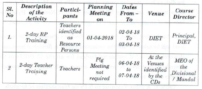 TS SSA Proc Rc No 3182 - Training to Primary Teachers Teaching English Medium sections at Primary Schools