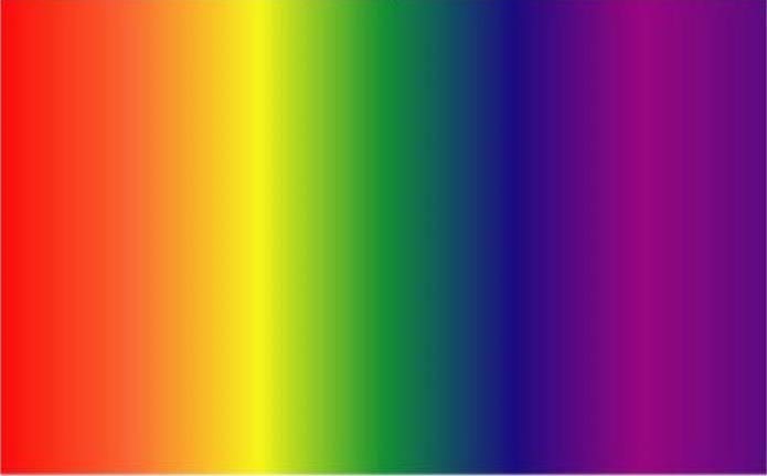 4. Giải thích hiện tượng tán sắc ánh sáng: - Ánh sáng trắng (ánh sáng Mặt  Trời, ánh sáng hồ quang điện, ánh sáng đèn điện dây tóc .