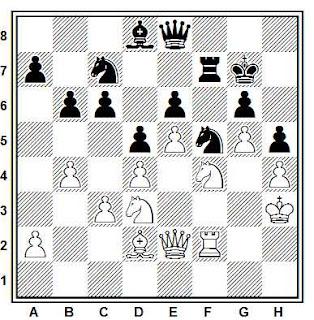Posición de la partida de ajedrez Bluhm - Jakobs (Wittenberge, 1927)