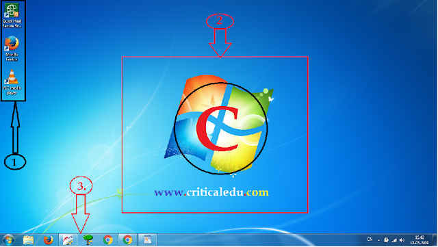 Ultimate guide to Working with Windows 7's User Interface