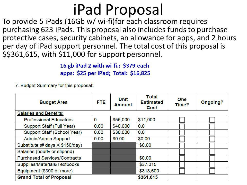 SP-EYE on Sun Prairie Schools Budget Proposal to Purchase 623 - purchase proposal sample