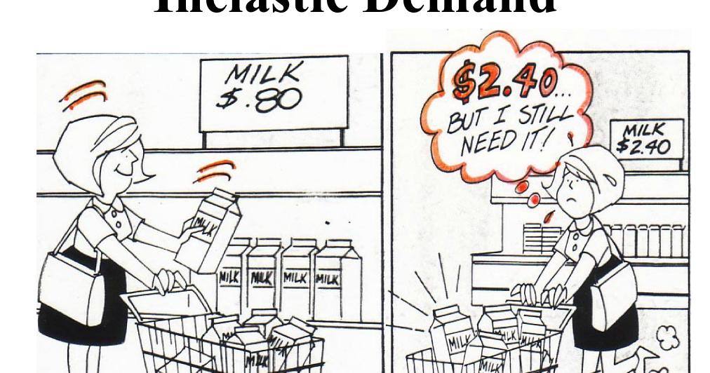 Grade 11 Business Blog : Price Elasticity