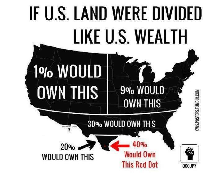 An analysis of an article on the distribution of wealth and power in the united states of america