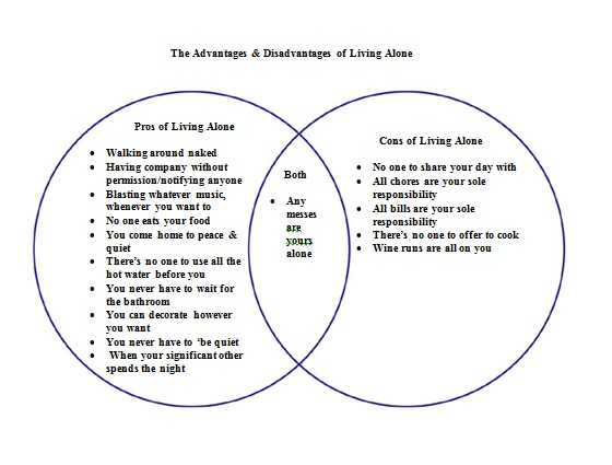 Living With Your Parents: Advantages and Disadvantages of Staying With Mom and Dad