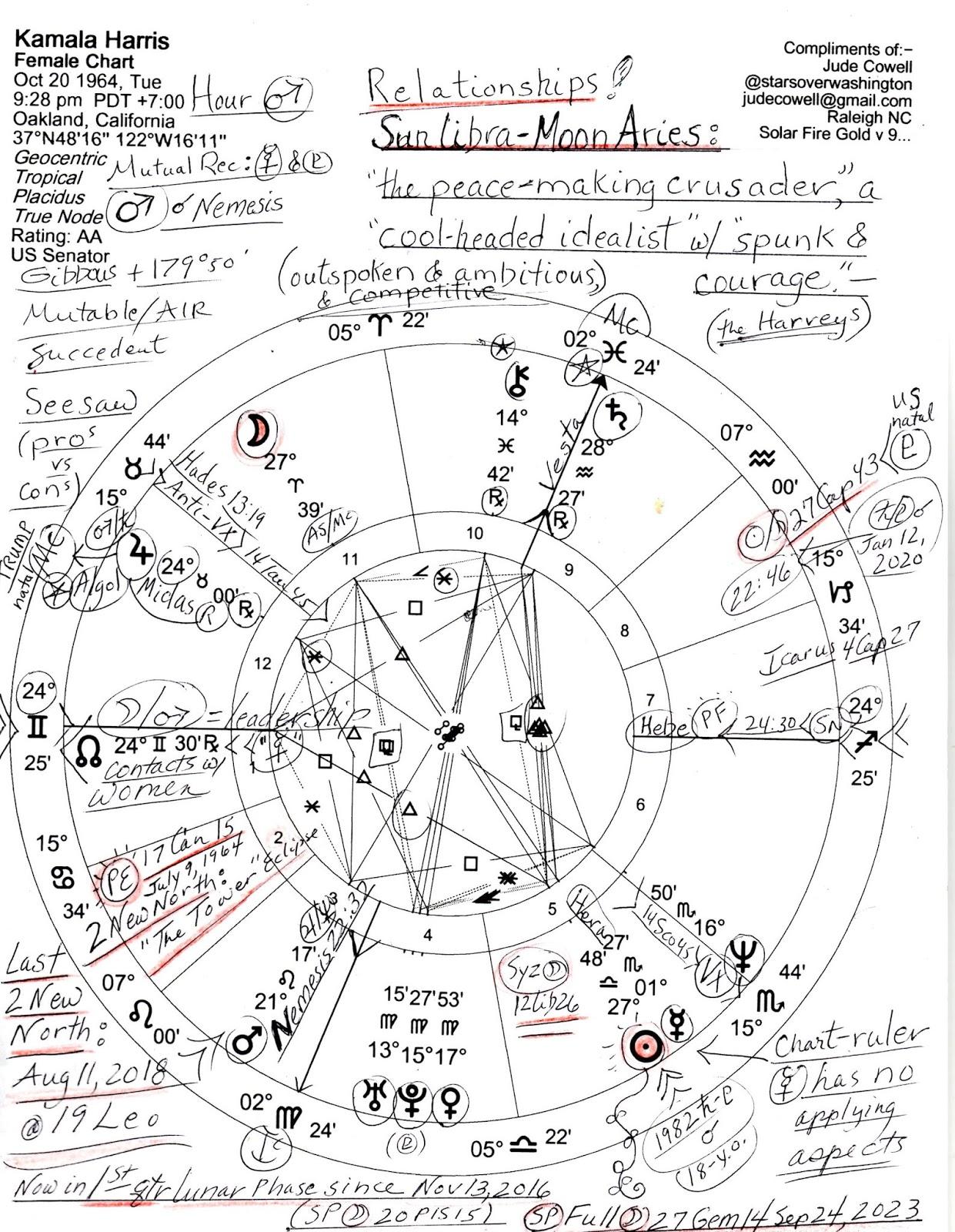 Penumbral Lunar Eclipse of January 10