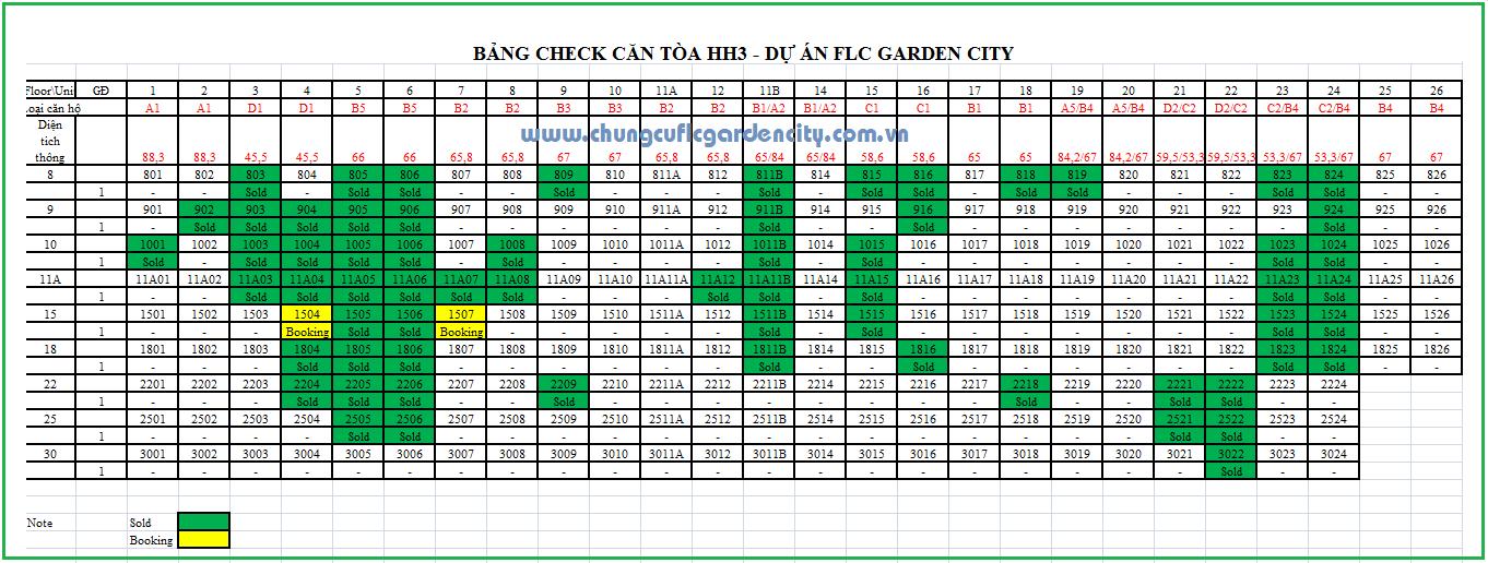 bang hang chung cu flc garden city