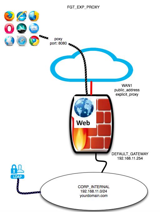 download turbo vpn for windows 10 free