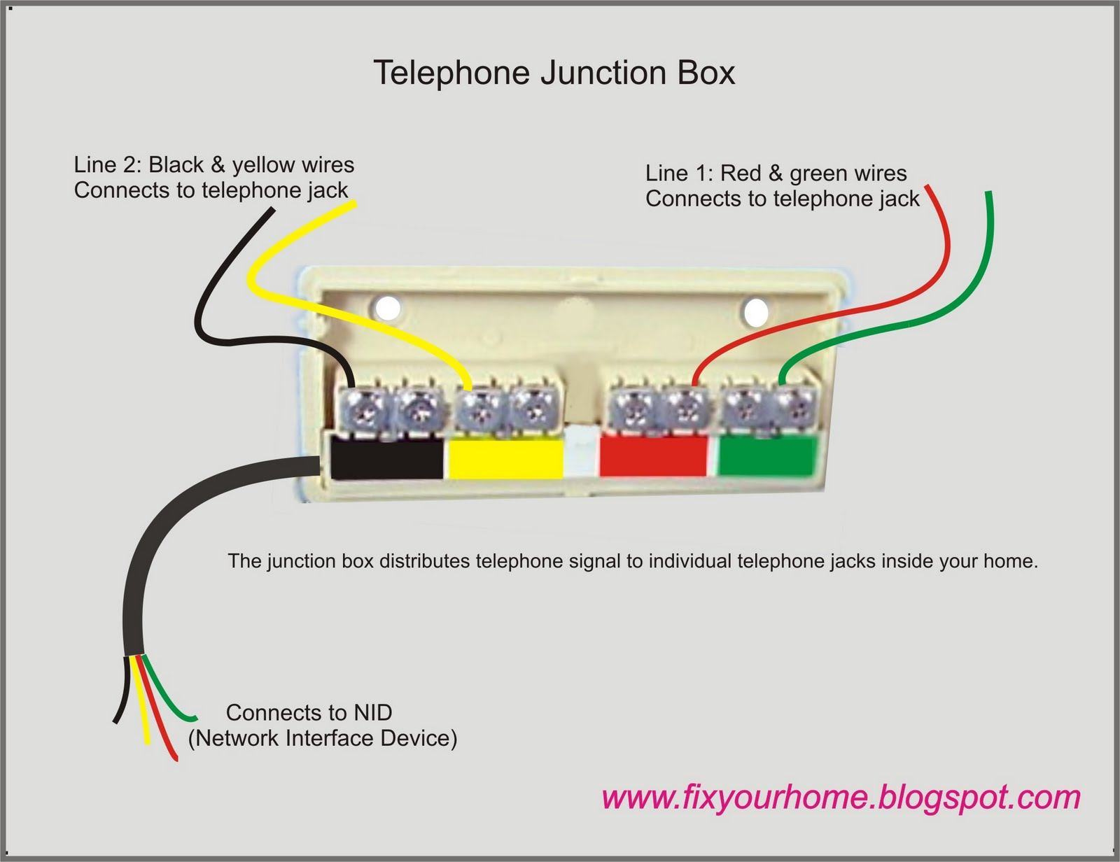 Home Phone Wiring Auto Electrical Diagram 5 Jack Din To A Telephone Junction Box Get Free Image