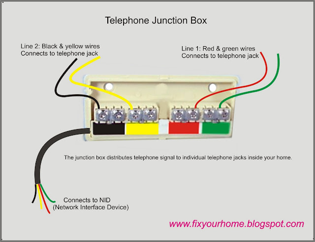 telephone port wiring diagram fix your home