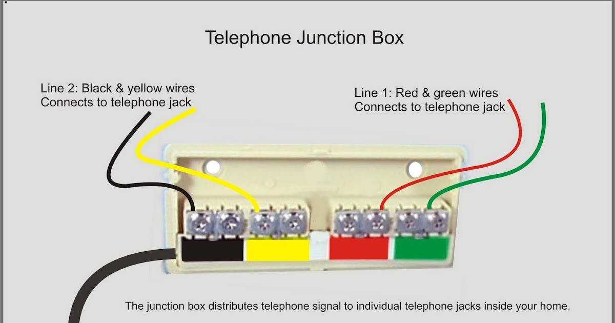 Diagram Bt Telephone Junction Box Wiring Diagram Full Version Hd Quality Wiring Diagram Diagramworkshop Toccipatrizioenergia It