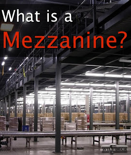 What is a Mezzanine  AK Material Handling Systems
