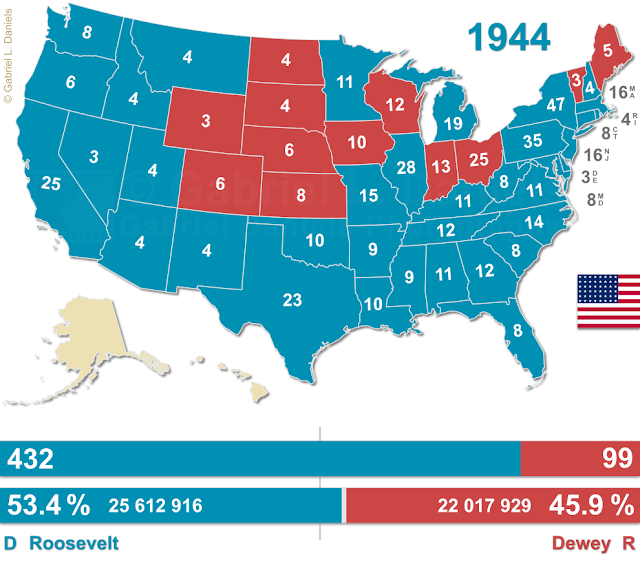 United States of America presidential election of 1944