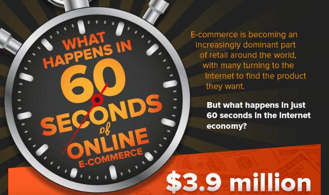 What Happens In 60-Seconds Online?