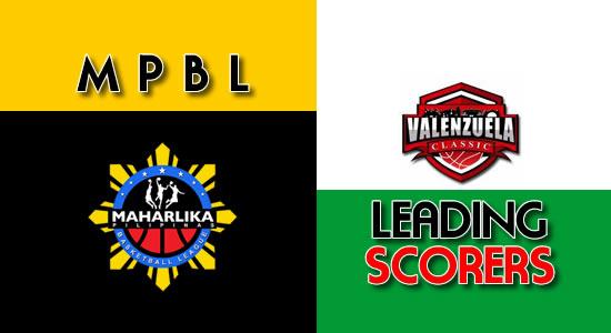 LIST: Scores per game Valenzuelas Classic 2018 MPBL Anta Datu Cup