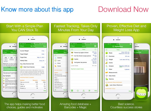 Download Calorie Counter and Food Diary by MyNetDiary for iPhone