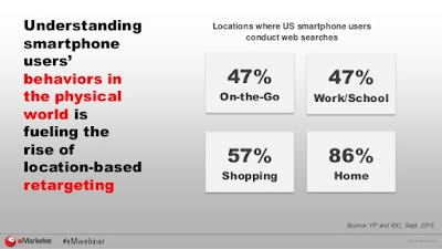 """ understanding mobile behavior"""
