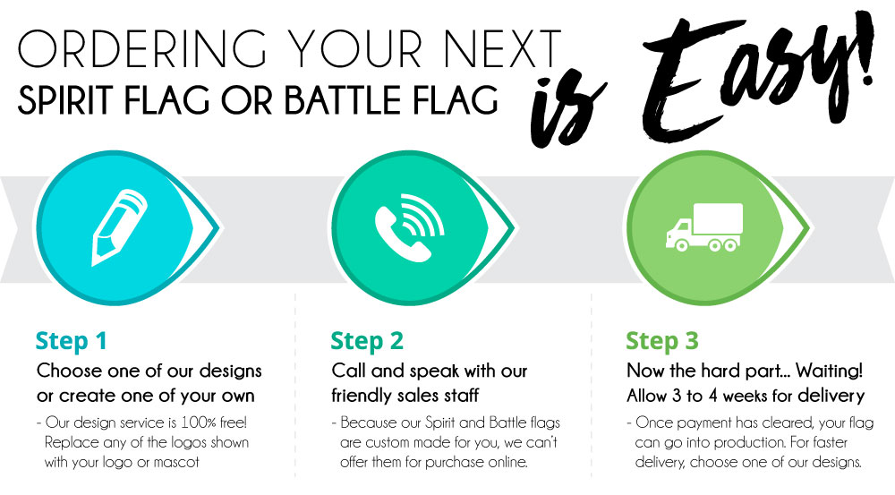 Ordering your next flag is easy as 123!