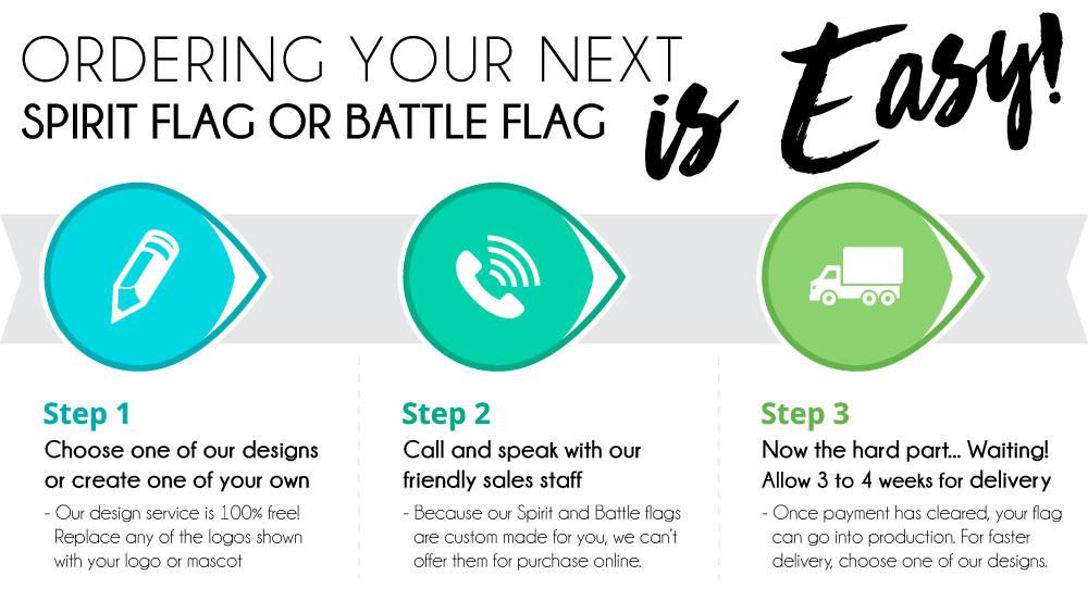 Flag Basics / Installment 3