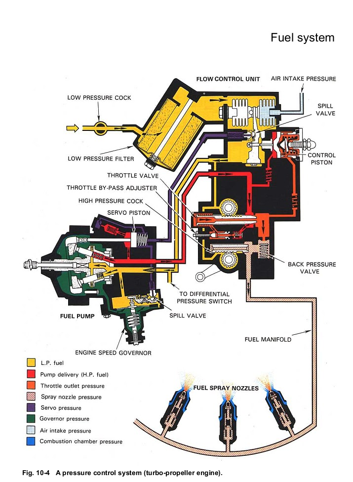 4 stroke engine carburetor part diagram 2 stroke engine