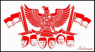 Akar Sejarah Indonesia