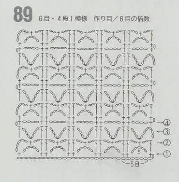 leer patrones crochet