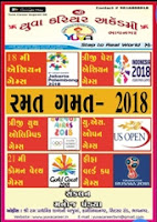 All Sports Games 2018 Current Affairs YUVA CAREER ACADEMY