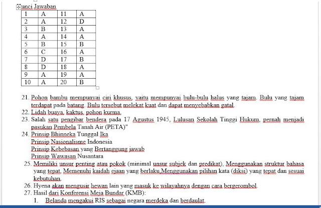 Kunci Jawaban Ulangan Harian Kelas 6 Tema 2 Semester 1 SD Kurikulum 2013, https://riviewfile.blogspot.com